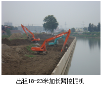 挖掘机加长臂工作速度过快怎么解决?